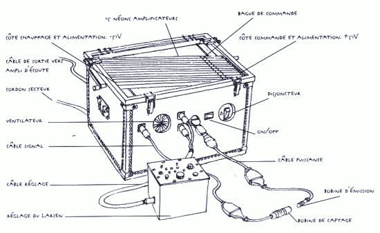 Amplificateur � n�ons pour synth�se de Larsen magn�tique