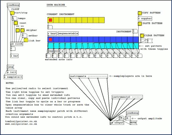 Le patch 'Drum Machine' de Nullpointer